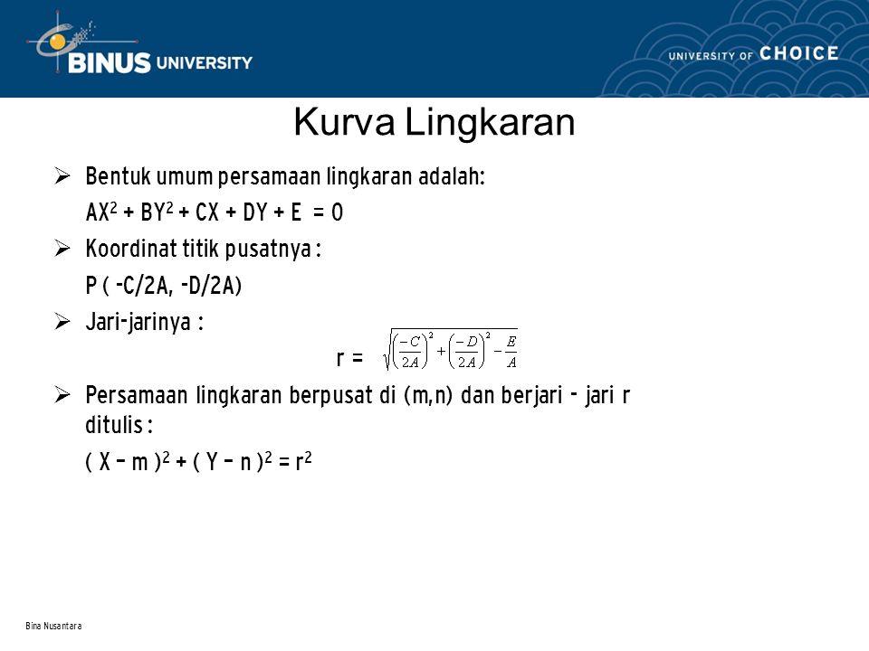 Bina Nusantara D < 0 A < 0 D =0 A < 0 D >0 A < 0