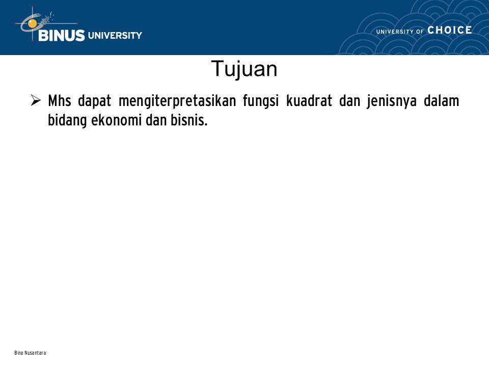 Bina Nusantara  Mhs dapat mengiterpretasikan fungsi kuadrat dan jenisnya dalam bidang ekonomi dan bisnis.
