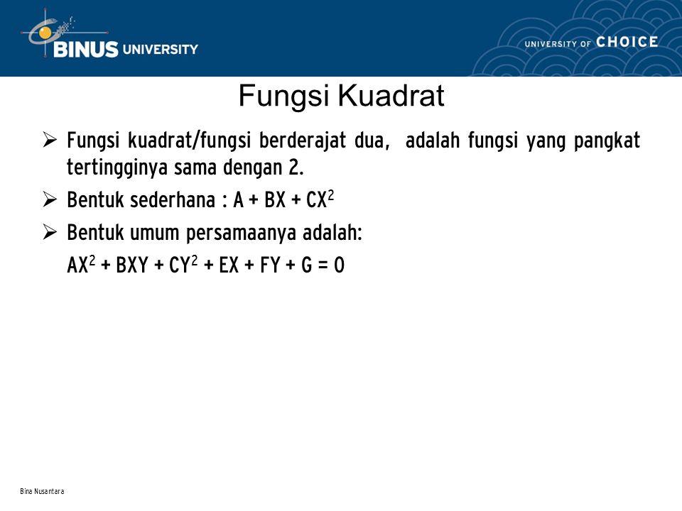 Bina Nusantara Fungsi Kuadrat  Fungsi kuadrat/fungsi berderajat dua, adalah fungsi yang pangkat tertingginya sama dengan 2.