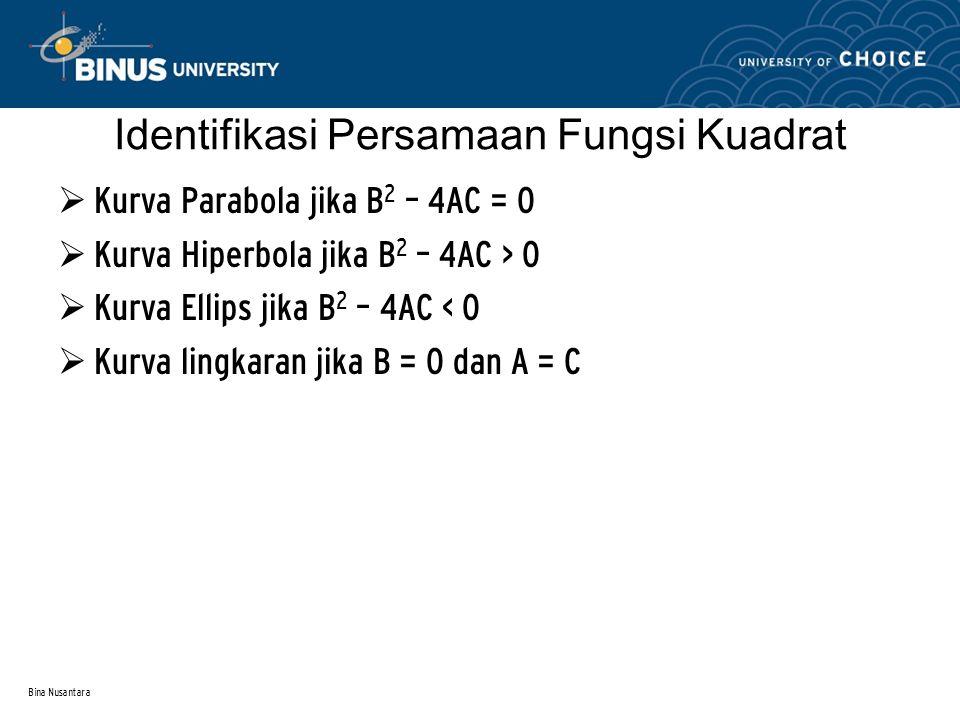 Bina Nusantara Identifikasi Persamaan Fungsi Kuadrat  Kurva Parabola jika B 2 – 4AC = 0  Kurva Hiperbola jika B 2 – 4AC > 0  Kurva Ellips jika B 2 – 4AC < 0  Kurva lingkaran jika B = 0 dan A = C