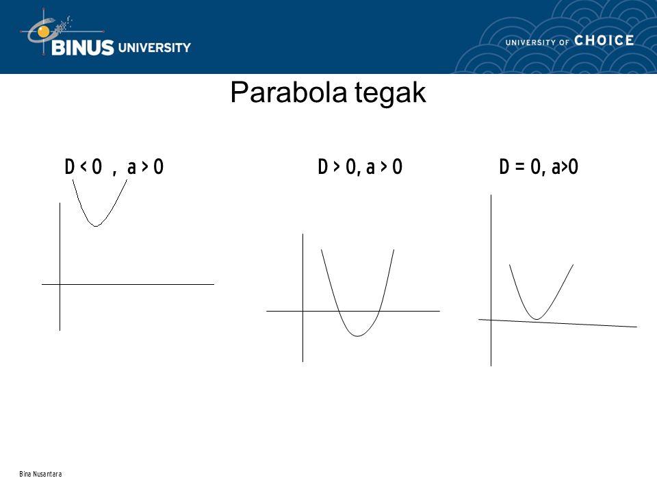 Bina Nusantara Kurva Parabola Bentuk umum fungsi parabola:  y = f(x) = ax 2 + bx + c  Parabola Tegak  x = f(y) = ay 2 + by + c  Parabola Lateral 