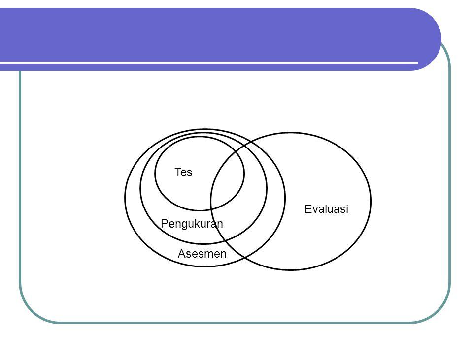 Evaluasi Asesmen Pengukuran Tes