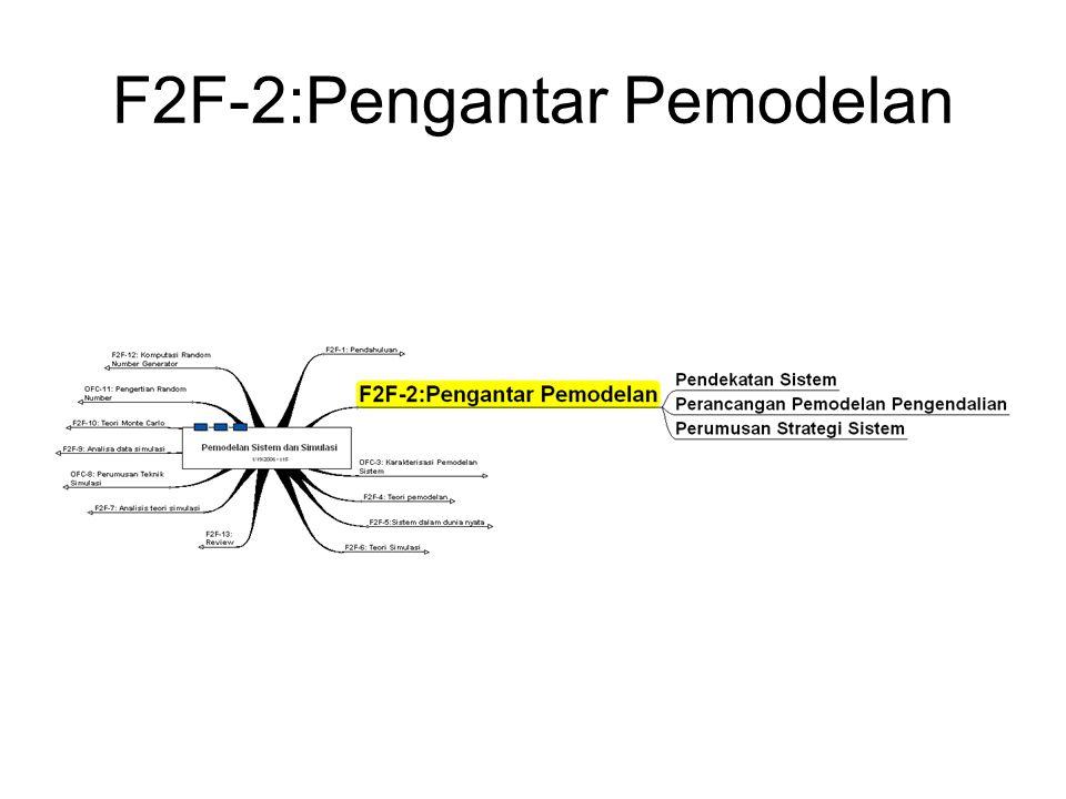 Penndekatan Sistem 1.Pendekatan Umum; Hubungan antara sistem satu dengan lainnya dalam hubungan individual.