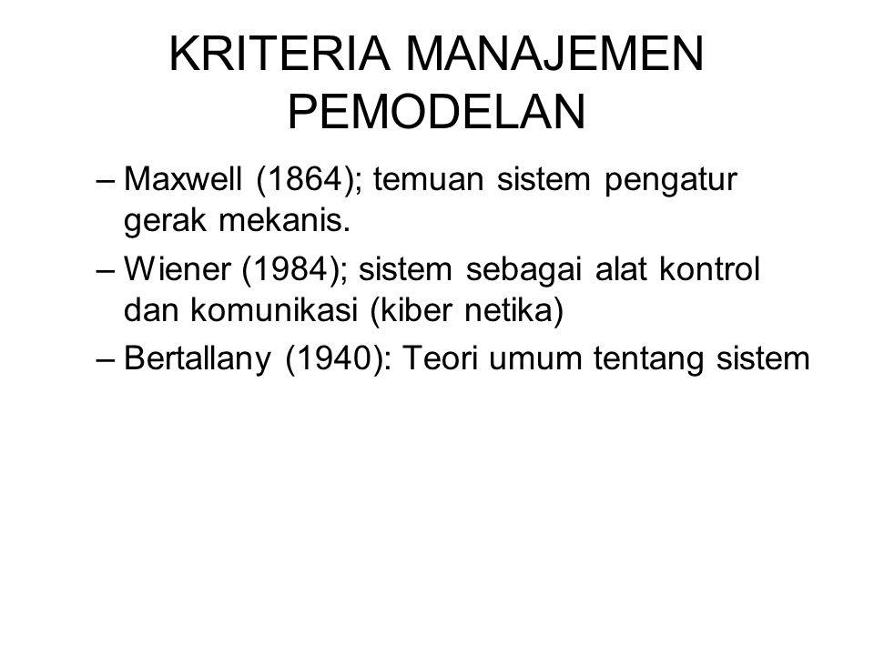KRITERIA MANAJEMEN PEMODELAN –Maxwell (1864); temuan sistem pengatur gerak mekanis. –Wiener (1984); sistem sebagai alat kontrol dan komunikasi (kiber