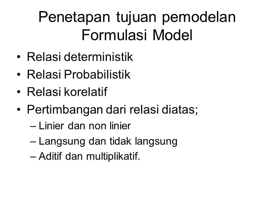 Penetapan tujuan pemodelan Formulasi Model Relasi deterministik Relasi Probabilistik Relasi korelatif Pertimbangan dari relasi diatas; –Linier dan non linier –Langsung dan tidak langsung –Aditif dan multiplikatif.