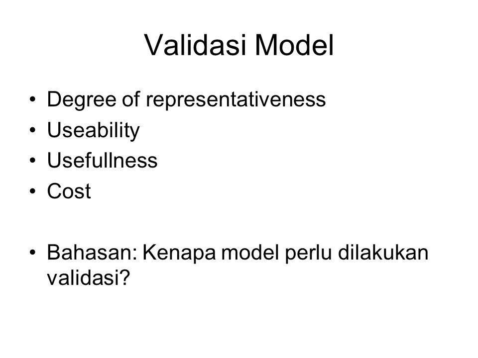 Validasi Model Degree of representativeness Useability Usefullness Cost Bahasan: Kenapa model perlu dilakukan validasi?