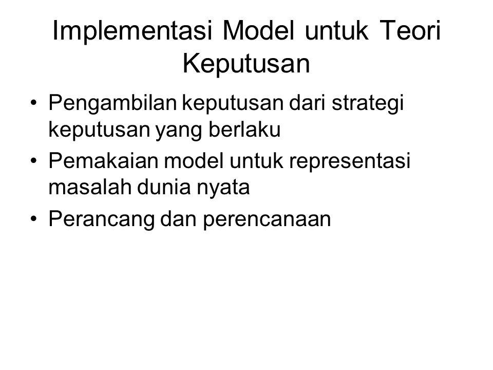 Implementasi Model untuk Teori Keputusan Pengambilan keputusan dari strategi keputusan yang berlaku Pemakaian model untuk representasi masalah dunia nyata Perancang dan perencanaan