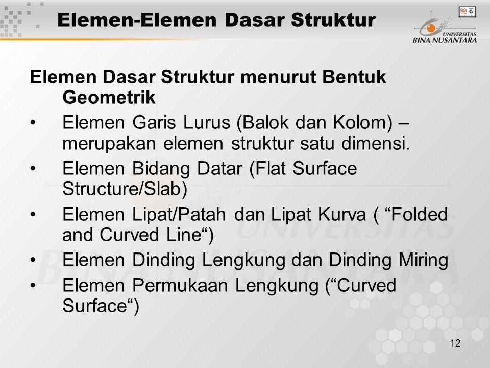 12 Elemen-Elemen Dasar Struktur Elemen Dasar Struktur menurut Bentuk Geometrik Elemen Garis Lurus (Balok dan Kolom) – merupakan elemen struktur satu dimensi.