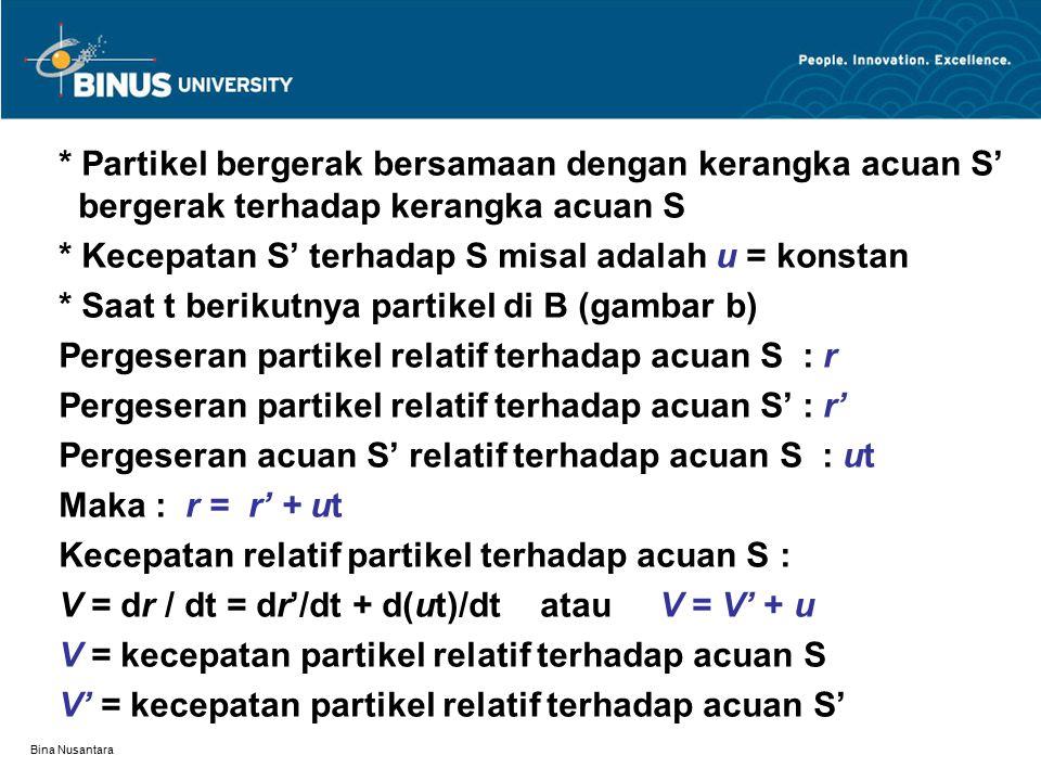 Bina Nusantara * Partikel bergerak bersamaan dengan kerangka acuan S' bergerak terhadap kerangka acuan S * Kecepatan S' terhadap S misal adalah u = ko