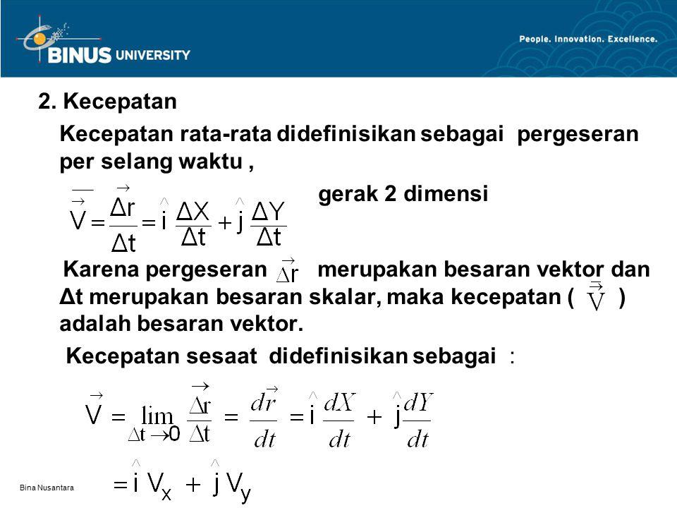 Bina Nusantara 2. Kecepatan Kecepatan rata-rata didefinisikan sebagai pergeseran per selang waktu, gerak 2 dimensi Karena pergeseran merupakan besaran