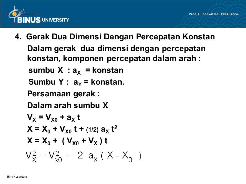 Bina Nusantara Dalam arah sumbu Y V Y = V Y0 + a Y t Y = Y 0 + V Y0 t + ½ a Y t 2 Y = Y 0 + ½ ( V Y0 + V Y ) t