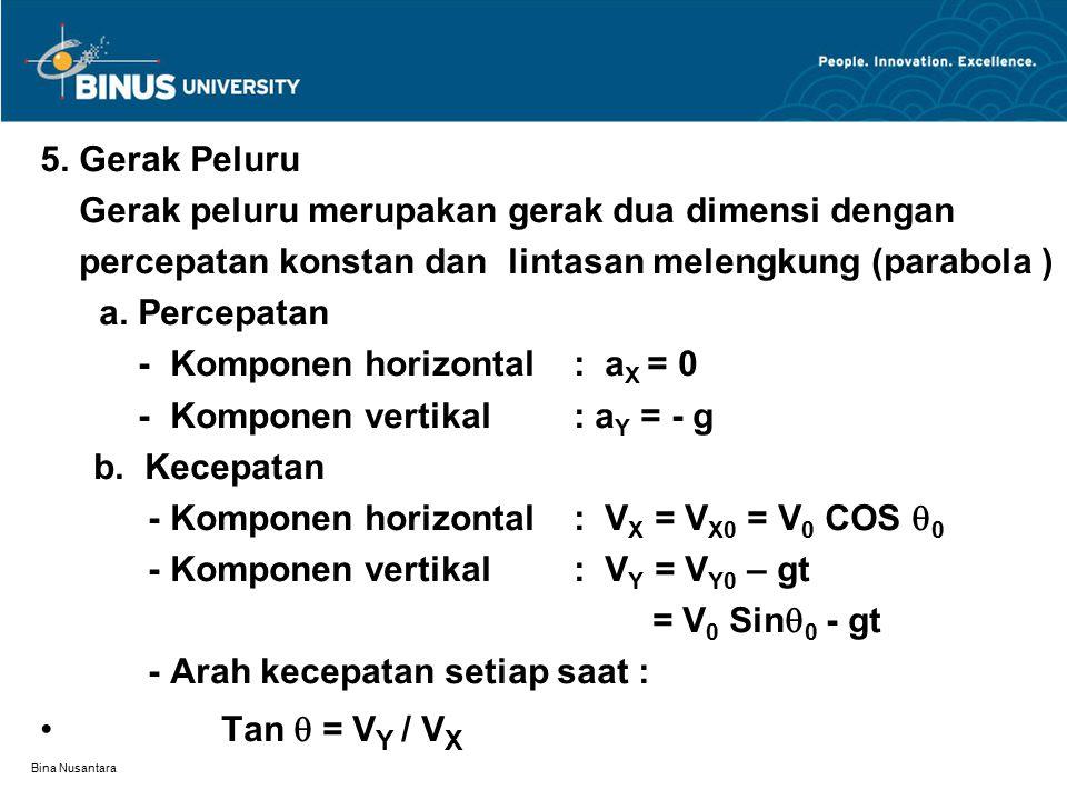 Bina Nusantara 5. Gerak Peluru Gerak peluru merupakan gerak dua dimensi dengan percepatan konstan dan lintasan melengkung (parabola ) a. Percepatan -
