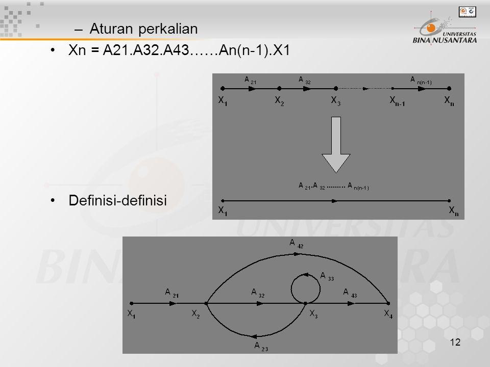 12 –Aturan perkalian Xn = A21.A32.A43……An(n-1).X1 Definisi-definisi