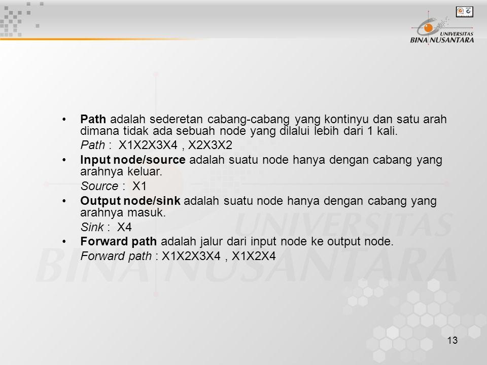 13 Path adalah sederetan cabang-cabang yang kontinyu dan satu arah dimana tidak ada sebuah node yang dilalui lebih dari 1 kali. Path : X1X2X3X4, X2X3X