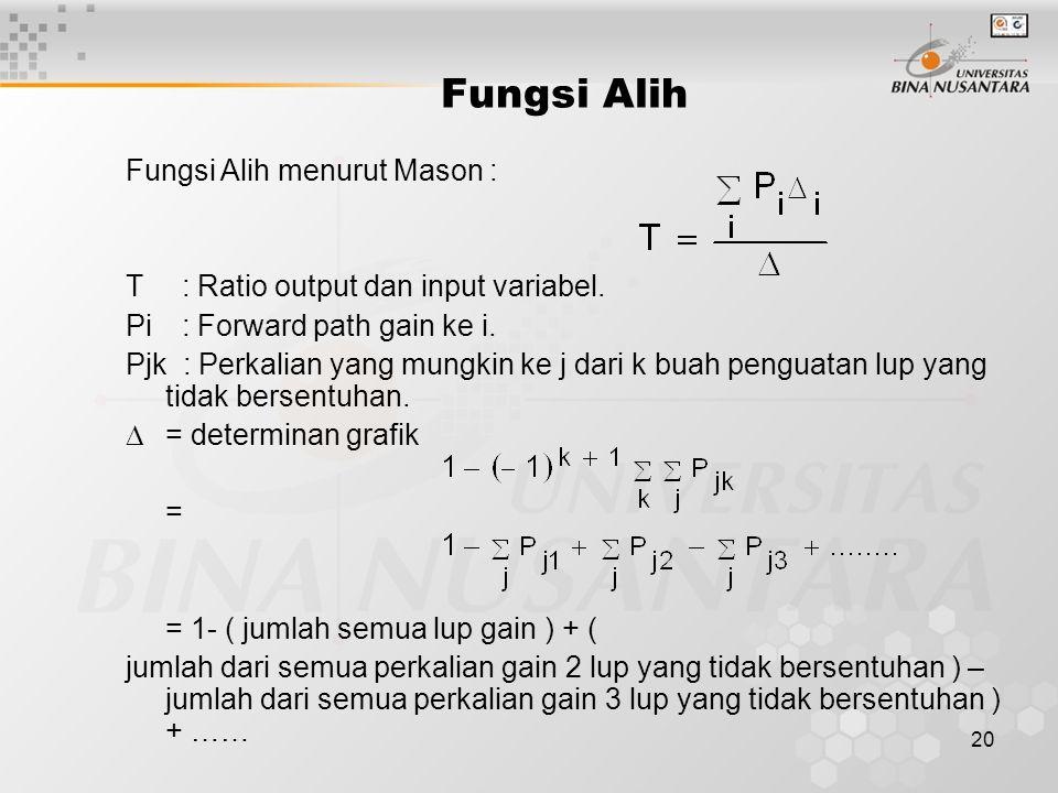 20 Fungsi Alih Fungsi Alih menurut Mason : T : Ratio output dan input variabel. Pi : Forward path gain ke i. Pjk : Perkalian yang mungkin ke j dari k