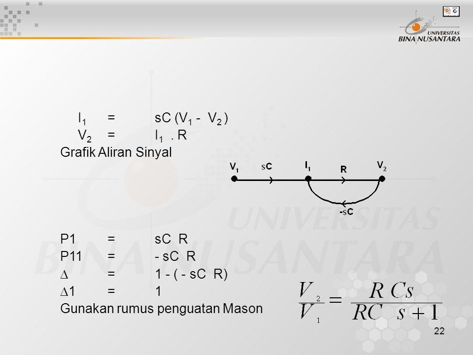 22 I 1 =sC (V 1 - V 2 ) V 2 =I 1. R Grafik Aliran Sinyal P1=sC R P11=- sC R  =1 - ( - sC R)  1=1 Gunakan rumus penguatan Mason Rangkaian RC Seri