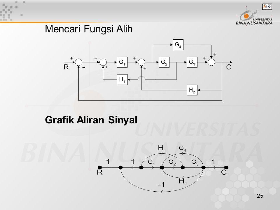 25 Grafik Aliran Sinyal Mencari Fungsi Alih