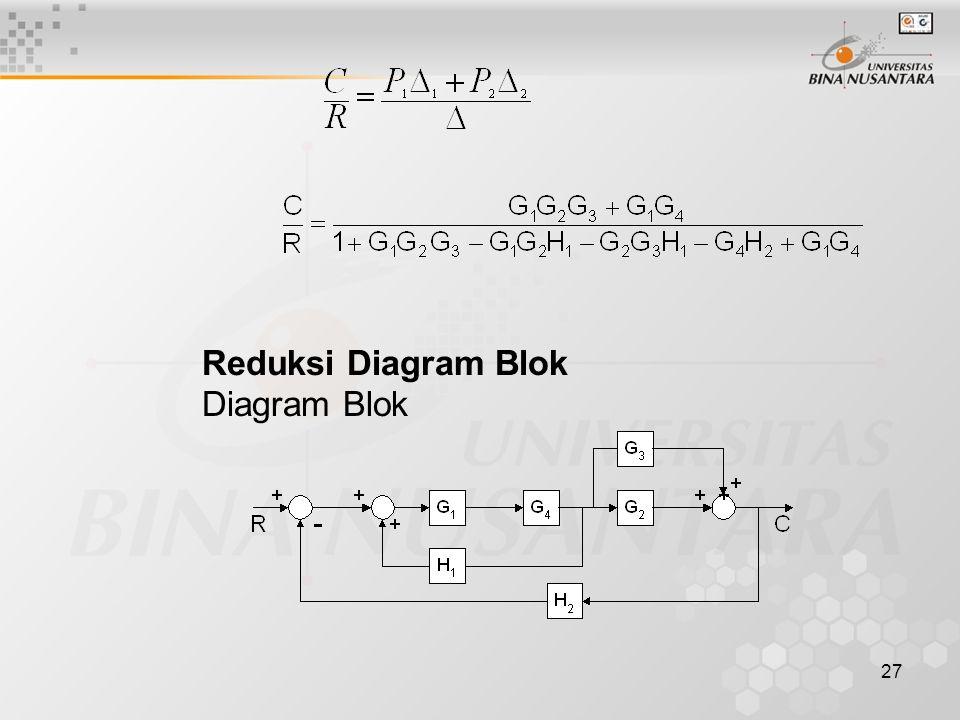 27 Reduksi Diagram Blok Diagram Blok