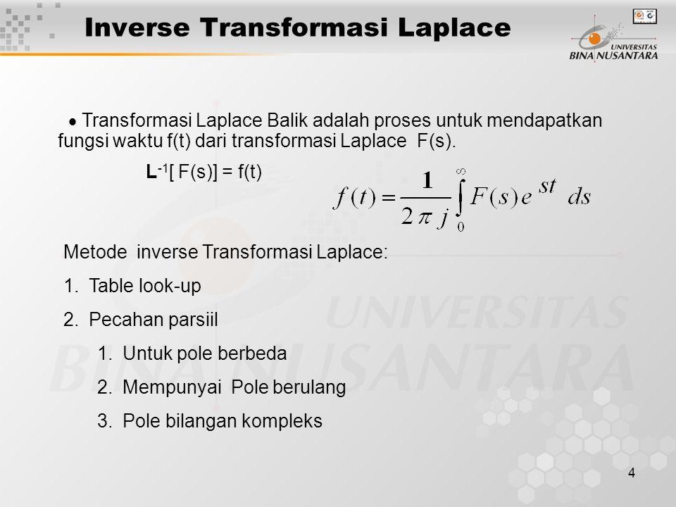 4 Inverse Transformasi Laplace  Transformasi Laplace Balik adalah proses untuk mendapatkan fungsi waktu f(t) dari transformasi Laplace F(s). L -1 [ F