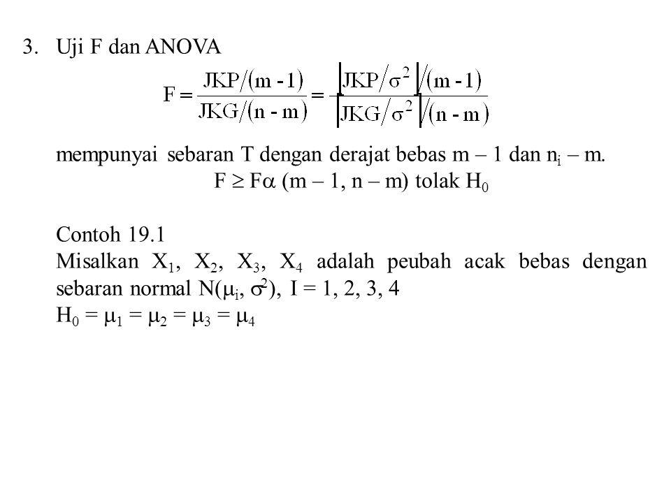 3.Uji F dan ANOVA mempunyai sebaran T dengan derajat bebas m – 1 dan n i – m. F  F  (m – 1, n – m) tolak H 0 Contoh 19.1 Misalkan X 1, X 2, X 3, X 4