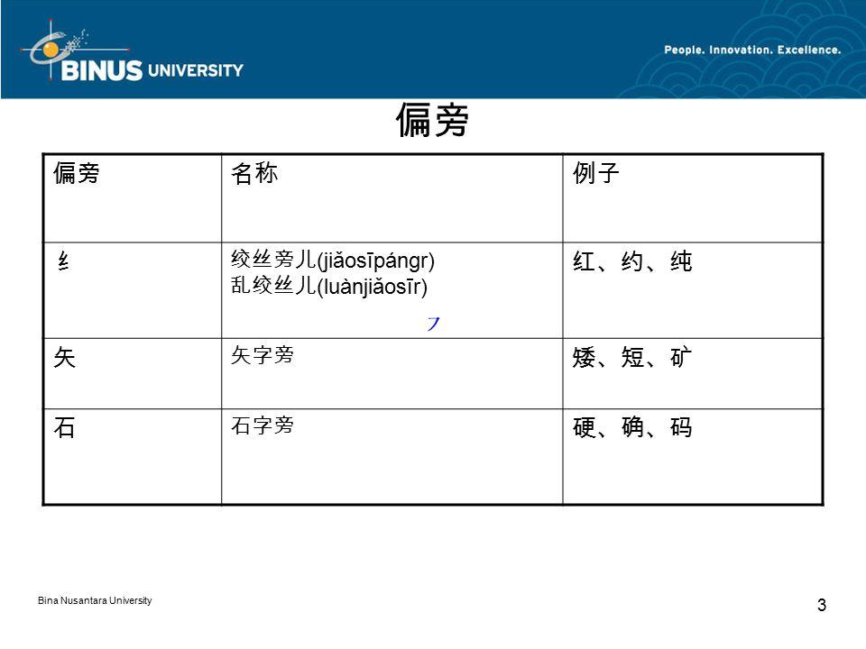 Bina Nusantara University 3 偏旁 名称例子 纟 绞丝旁儿 (jiǎosīpángr) 乱绞丝儿 (luànjiǎosīr) 红、约、纯 矢 矢字旁 矮、短、矿 石 石字旁 硬、确、码