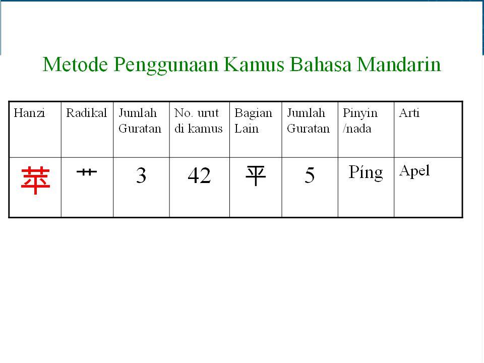 Bina Nusantara University 8