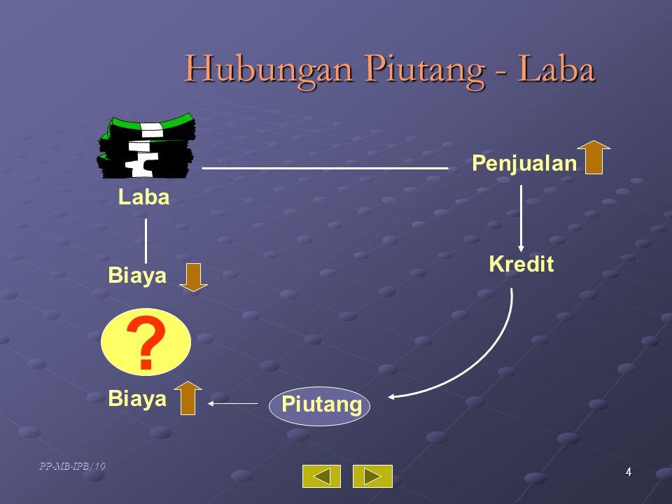 PP-MB-IPB/10 4 Hubungan Piutang - Laba Laba Piutang Penjualan ? ? Biaya Kredit