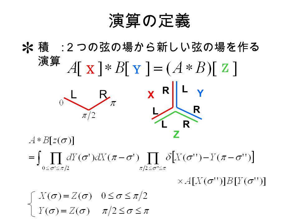 演算の定義 積 : 2つの弦の場から新しい弦の場を作る 演算 XY Z RL Z X Y L R L R LR