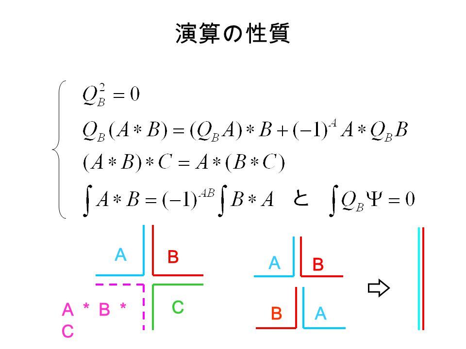 演算の性質 A B C A*B* C A B B A
