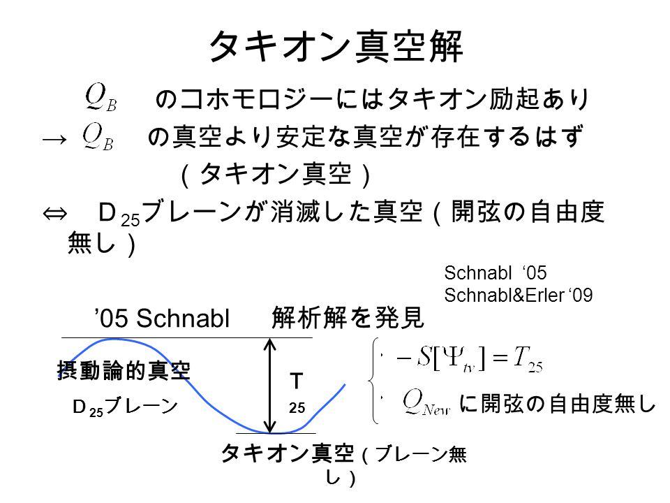 タキオン真空解 のコホモロジーにはタキオン励起あり → の真空より安定な真空が存在するはず (タキオン真空) ⇔ D 25 ブレーンが消滅した真空(開弦の自由度 無し) '05 Schnabl 解析解を発見 タキオン真空 (ブレーン無 し) T 25 に開弦の自由度無し 摂動論的真空 D 25 ブレーン Schnabl '05 Schnabl&Erler '09