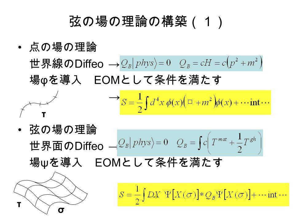 弦の場の理論の構築(1) 点の場の理論 世界線の Diffeo → 場 φ を導入 EOM として条件を満たす → 弦の場の理論 世界面の Diffeo → 場 ψ を導入 EOM として条件を満たす → τ τ σ