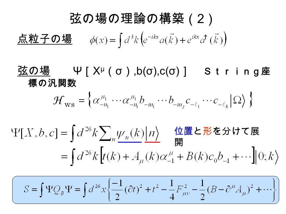 弦の場の理論の構築( 2 ) 点粒子の場 弦の場 Ψ [ X μ ( σ ),b(σ),c(σ) ] String座 標の汎関数 位置と形を分けて展 開 H ws