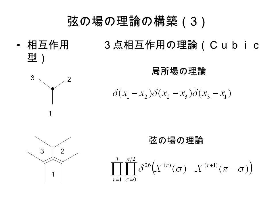 弦の場の理論の構築( 3 ) 相互作用 3点相互作用の理論(Cubic 型) 1 23 局所場の理論 弦の場の理論 1 2 3