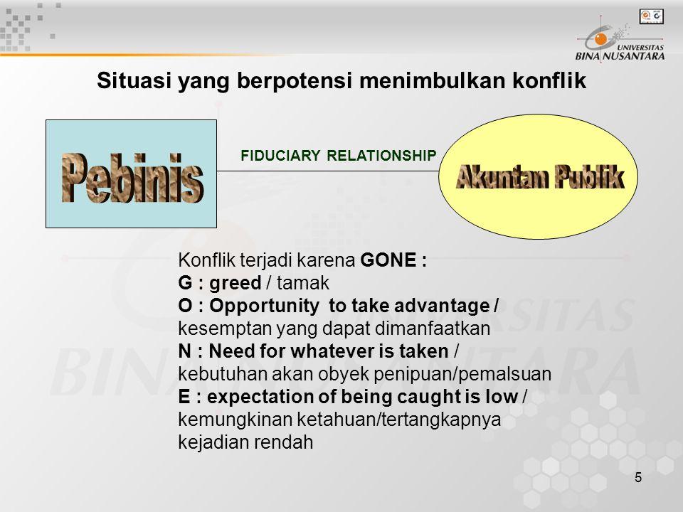 5 Situasi yang berpotensi menimbulkan konflik Konflik terjadi karena GONE : G : greed / tamak O : Opportunity to take advantage / kesemptan yang dapat