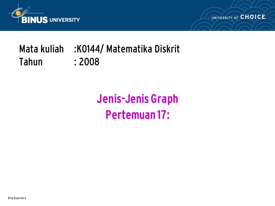 Bina Nusantara Mata kuliah:K0144/ Matematika Diskrit Tahun: 2008 Jenis-Jenis Graph Pertemuan 17: