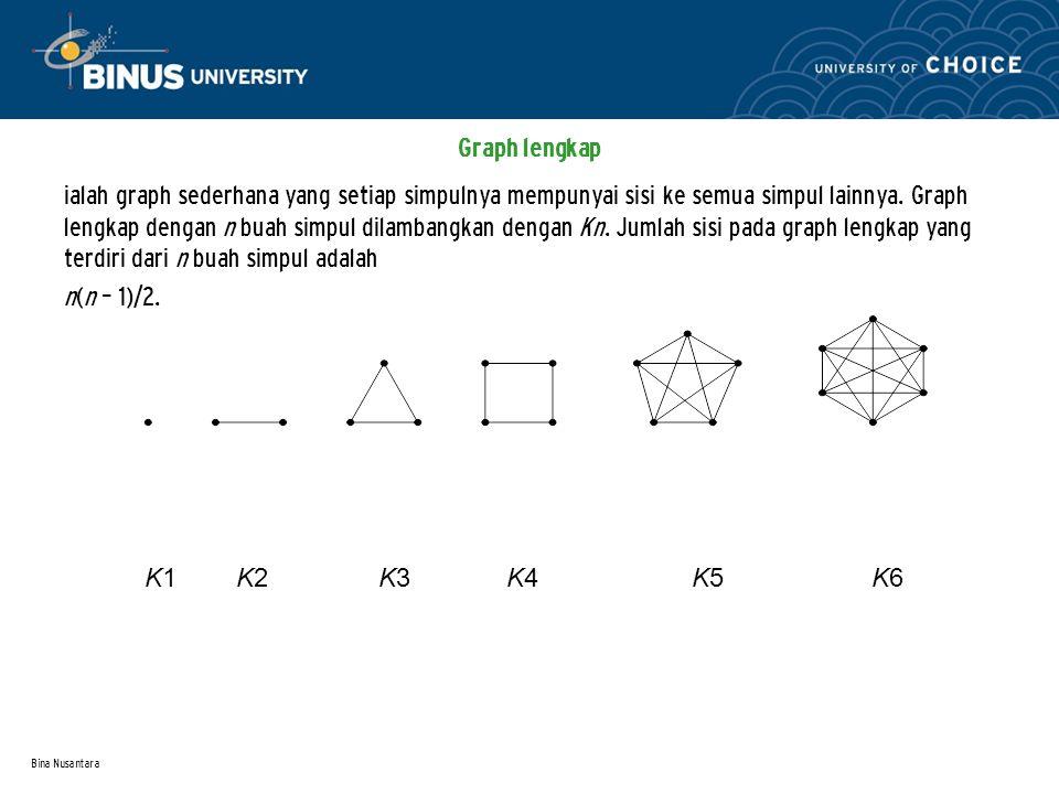 Bina Nusantara Graph lengkap ialah graph sederhana yang setiap simpulnya mempunyai sisi ke semua simpul lainnya.