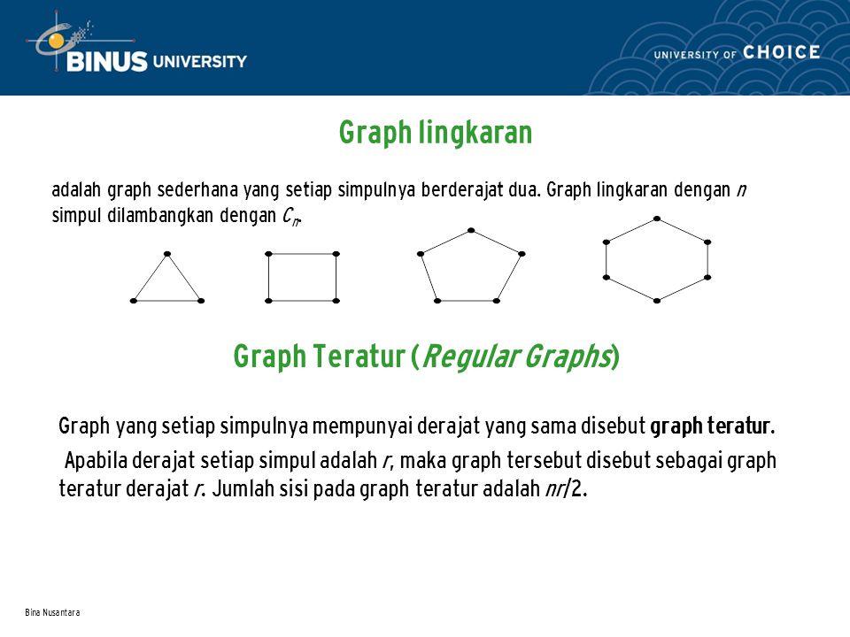 Bina Nusantara Graph lingkaran adalah graph sederhana yang setiap simpulnya berderajat dua.