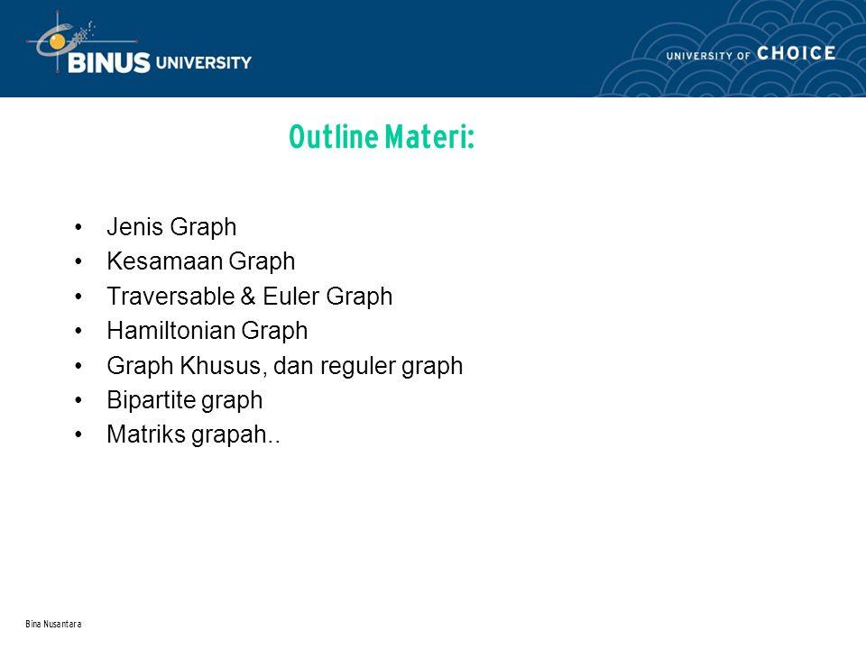 Bina Nusantara Outline Materi: Jenis Graph Kesamaan Graph Traversable & Euler Graph Hamiltonian Graph Graph Khusus, dan reguler graph Bipartite graph Matriks grapah..
