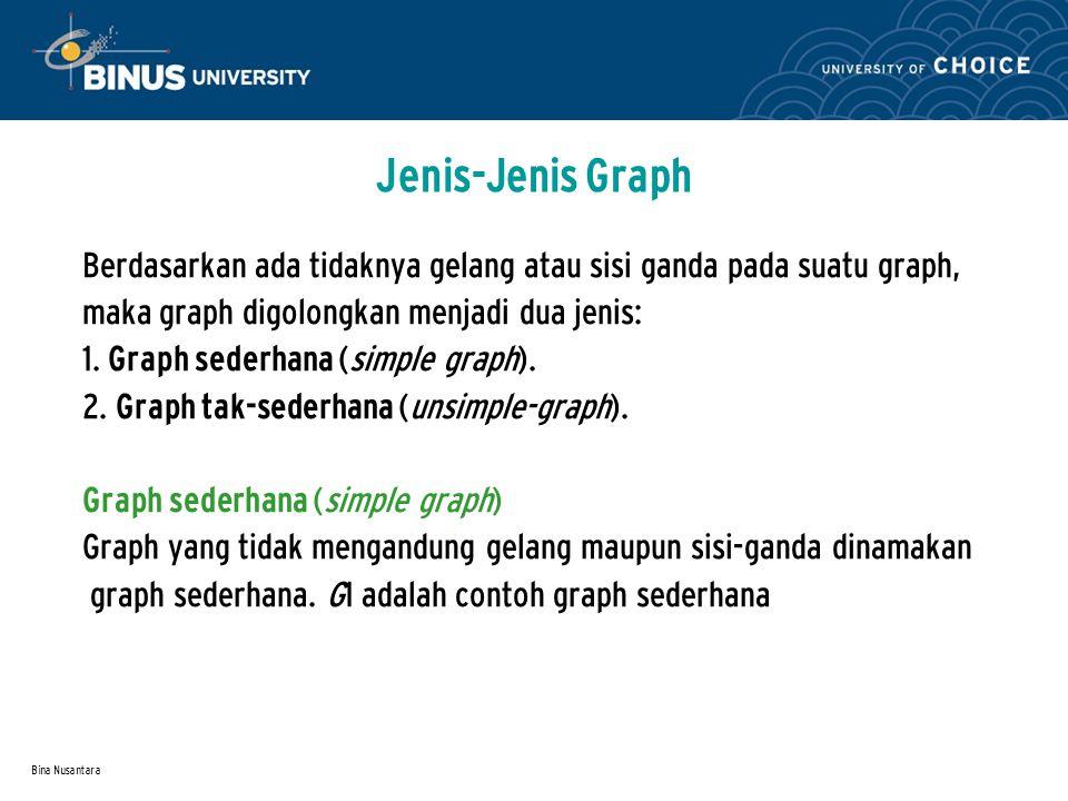 Bina Nusantara Berdasarkan ada tidaknya gelang atau sisi ganda pada suatu graph, maka graph digolongkan menjadi dua jenis: 1.
