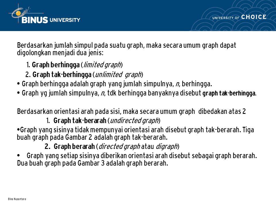 Bina Nusantara Berdasarkan jumlah simpul pada suatu graph, maka secara umum graph dapat digolongkan menjadi dua jenis: 1.