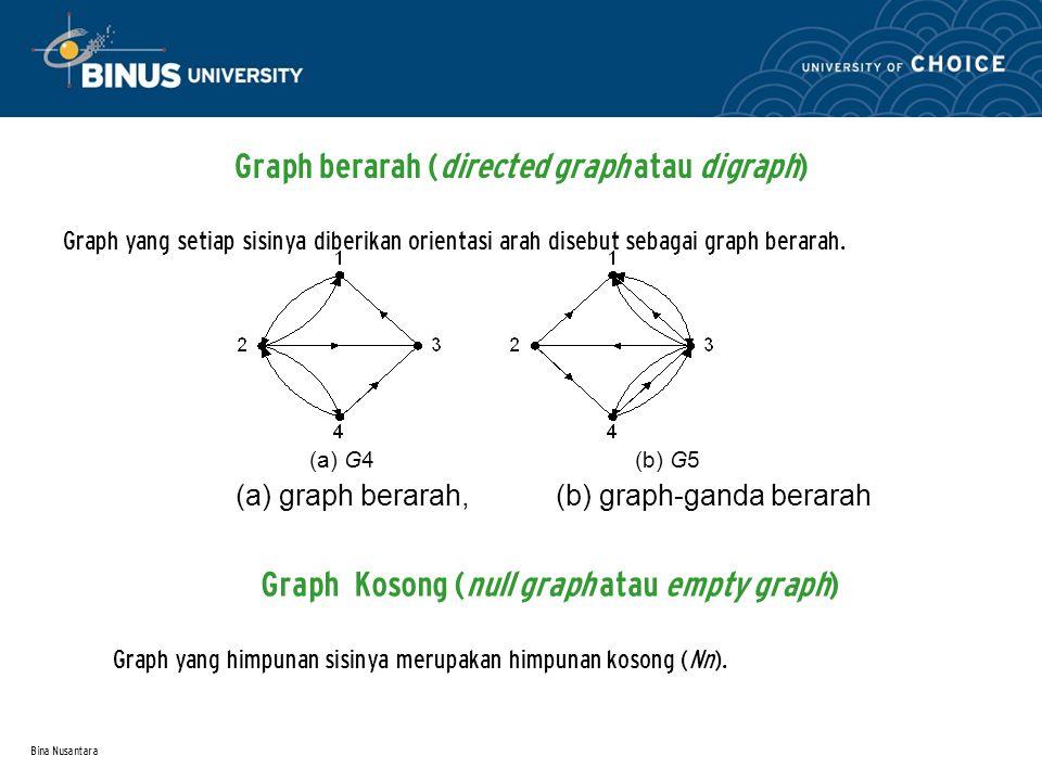 Bina Nusantara Graph berarah (directed graph atau digraph) Graph yang setiap sisinya diberikan orientasi arah disebut sebagai graph berarah.