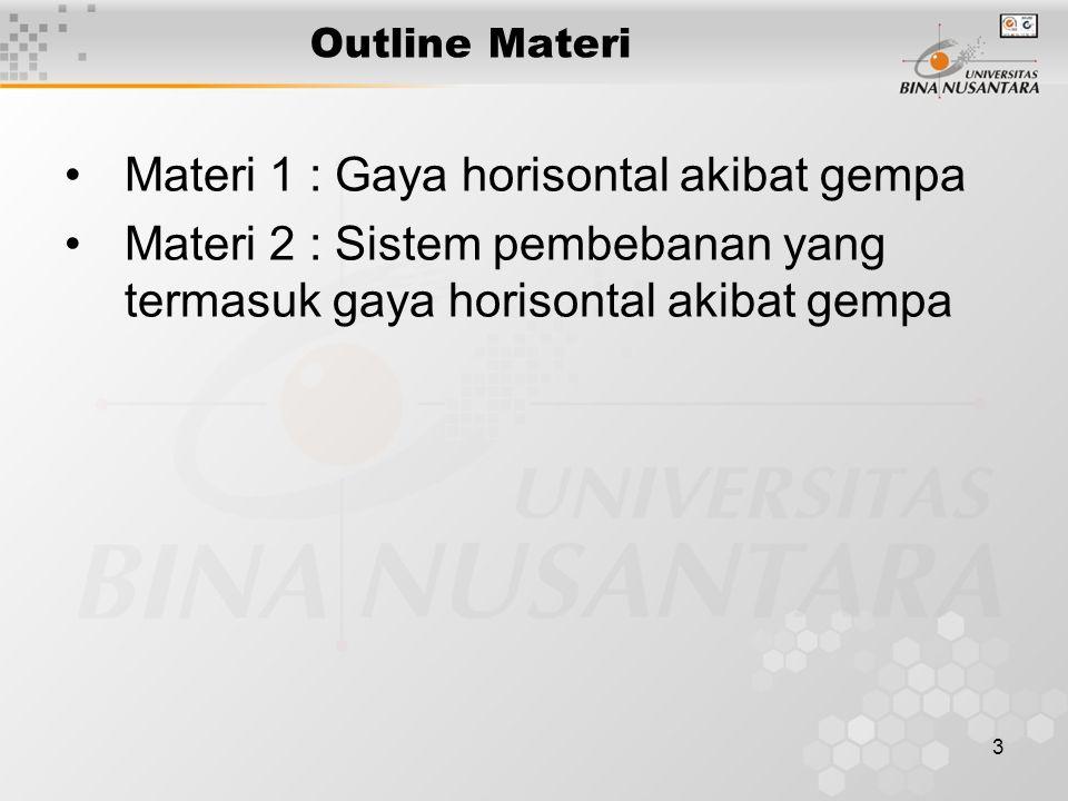 3 Outline Materi Materi 1 : Gaya horisontal akibat gempa Materi 2 : Sistem pembebanan yang termasuk gaya horisontal akibat gempa