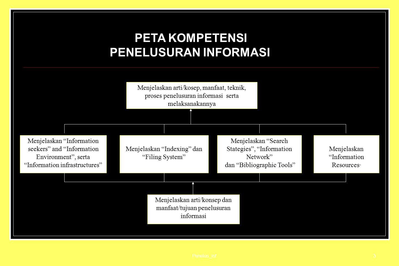 Penelus_inf4 I.Menjelaskan arti/konsep dan manfaat/tujuan penelusuran informasi, Menjelaskan Information seekers and information environment , serta Information infrastructures Introduction to information seeking Information seekers and information environment Information infrastructures II.