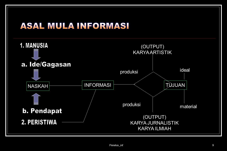 Penelus_inf10 = Information Seeking = Information Exploration = Information Searching = Information Retrieval = Information Digging = Survey of Information
