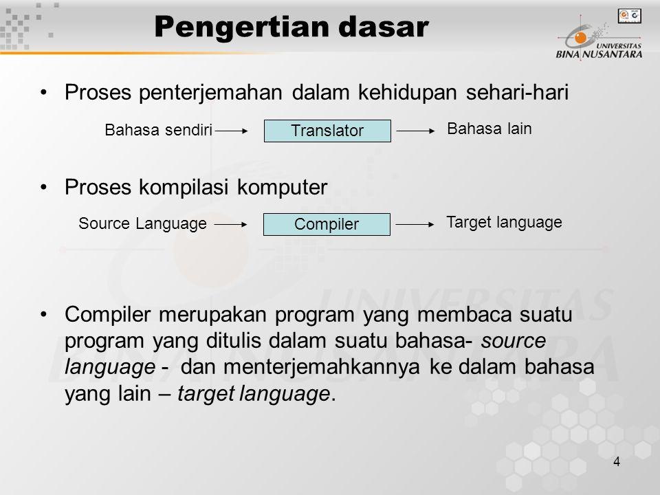 4 Pengertian dasar Proses penterjemahan dalam kehidupan sehari-hari Proses kompilasi komputer Compiler merupakan program yang membaca suatu program yang ditulis dalam suatu bahasa- source language - dan menterjemahkannya ke dalam bahasa yang lain – target language.