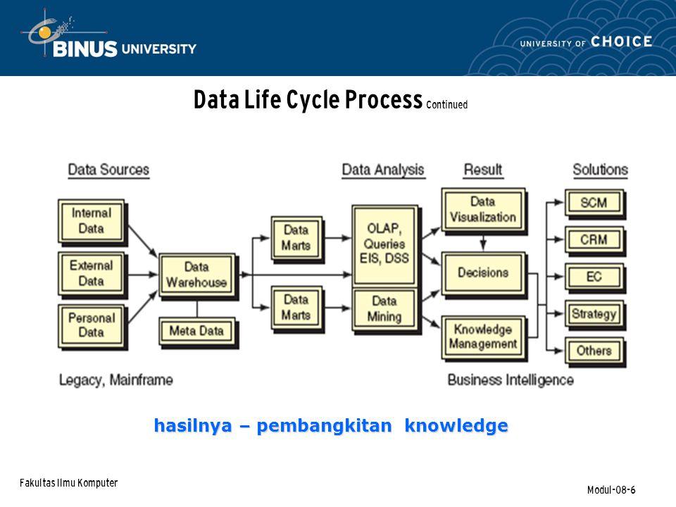 Fakultas Ilmu Komputer Modul-08-7 Sumber-2 Data Sumber Data Internal umumnya disimpan dalam data base perusahaan.