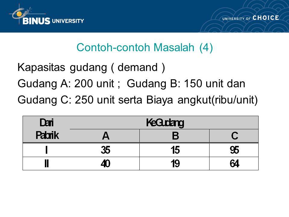 Contoh-contoh Masalah (4) Kapasitas gudang ( demand ) Gudang A: 200 unit ; Gudang B: 150 unit dan Gudang C: 250 unit serta Biaya angkut(ribu/unit)