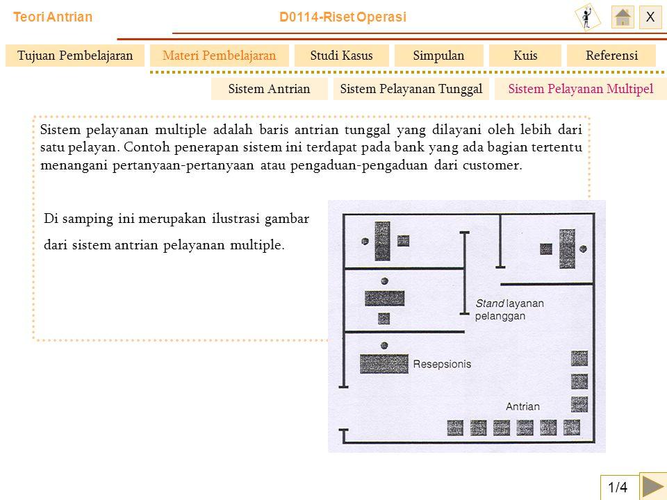 Teori Antrian D0114-Riset Operasi X Sistem pelayanan multiple adalah baris antrian tunggal yang dilayani oleh lebih dari satu pelayan. Contoh penerapa