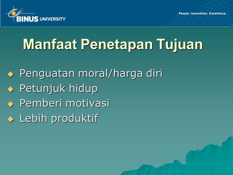 Manfaat Penetapan Tujuan  Penguatan moral/harga diri  Petunjuk hidup  Pemberi motivasi  Lebih produktif