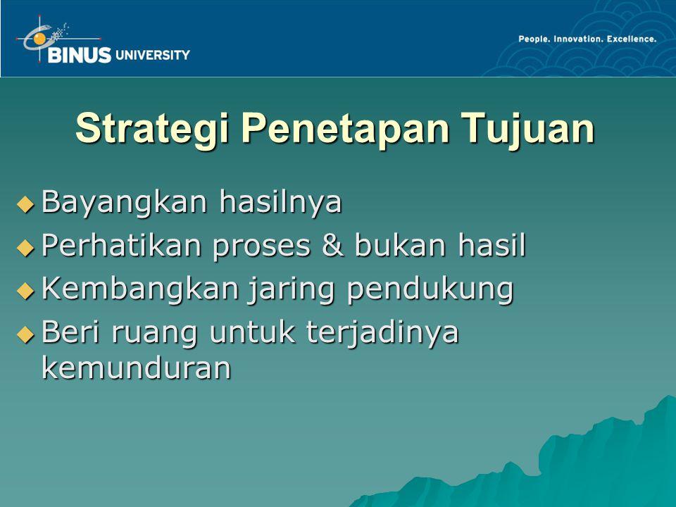 Strategi Penetapan Tujuan  Bayangkan hasilnya  Perhatikan proses & bukan hasil  Kembangkan jaring pendukung  Beri ruang untuk terjadinya kemunduran